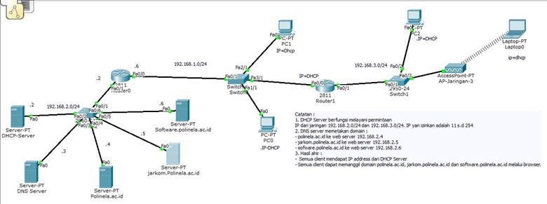 How to relay DHCP Server with helperaddress in Cisco My